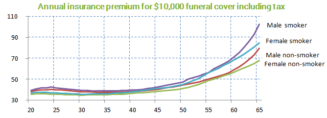 annual insurance 2015.PNG